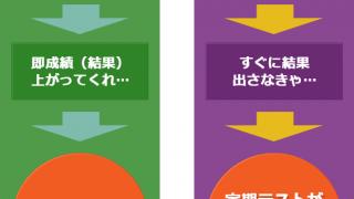 続・法則シリーズ!~塾よ消費者よ、目を覚ませ!~