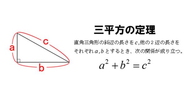 三平方の定理の説明